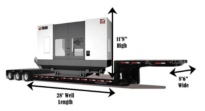 Shipping CNC Machine Drop Deck