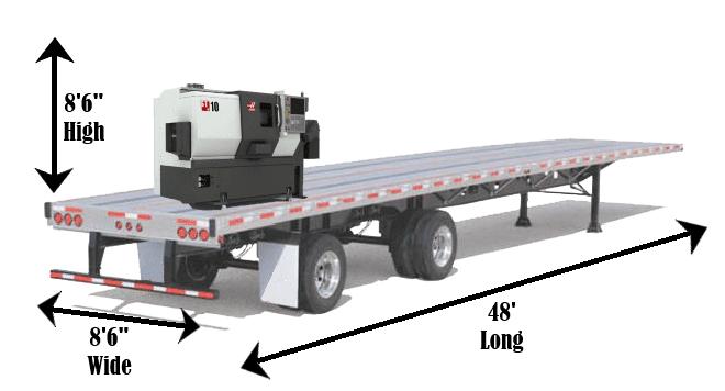 Shipping CNC Machine Flatebed